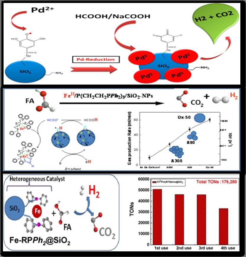 Energy Applications of Nanomaterials